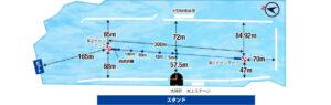 桐生競艇場の水面・特徴 コース形状
